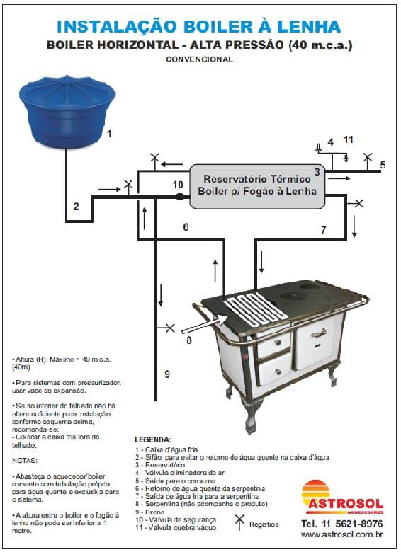 Reservatório De água Para Aquecedores A Lenha Astrosol